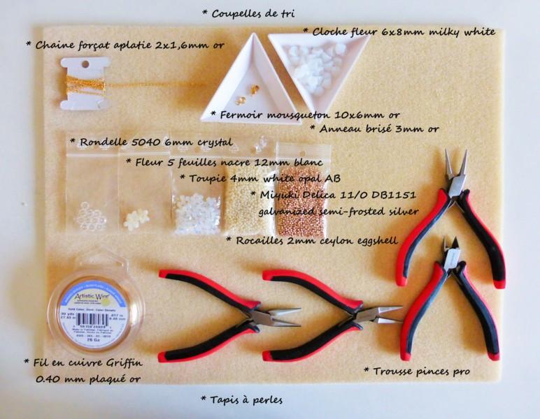 materiel necessaire bracelet jardin secret atelier matiere premiere