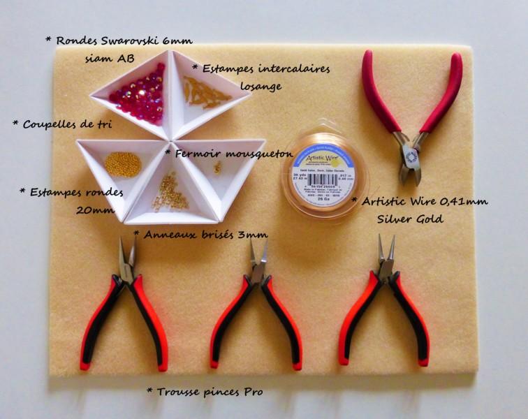 materiel necessaire ceinture babylone atelier matiere premiere