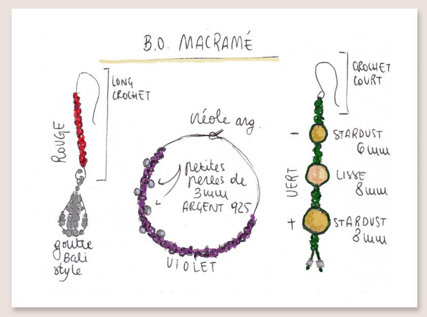 dessin couleur boucles d'oreilles macramé atelier matiere premiere