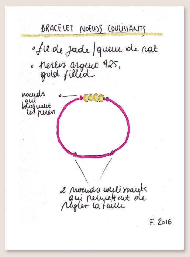 Technique Du Nœud Coulissant Les Tutos Les Tutos Matierepremiere