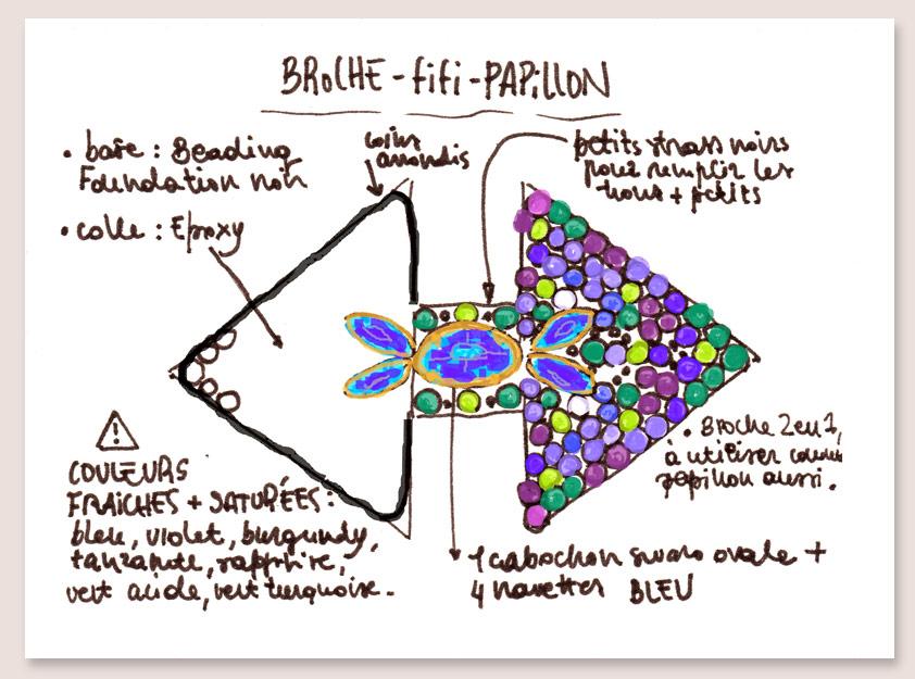 dessin couleur broche swarovski atelier matiere premiere