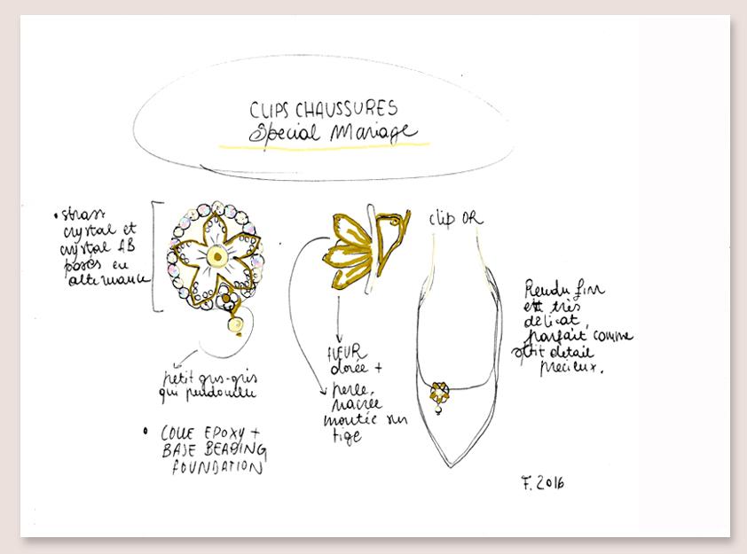 dessin couleur les chaussures de la mariée atelier matiere premiere