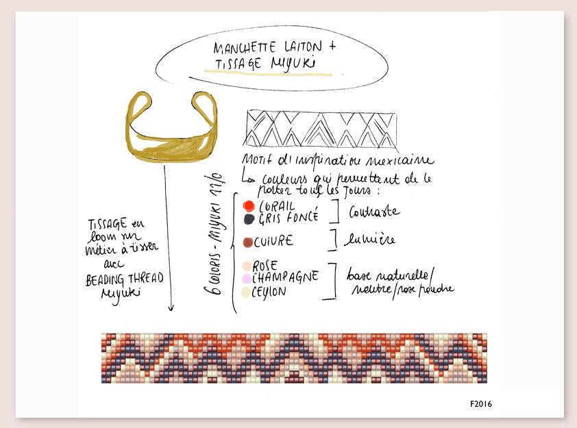 dessin couleur manchette pixel atelier matiere premiere