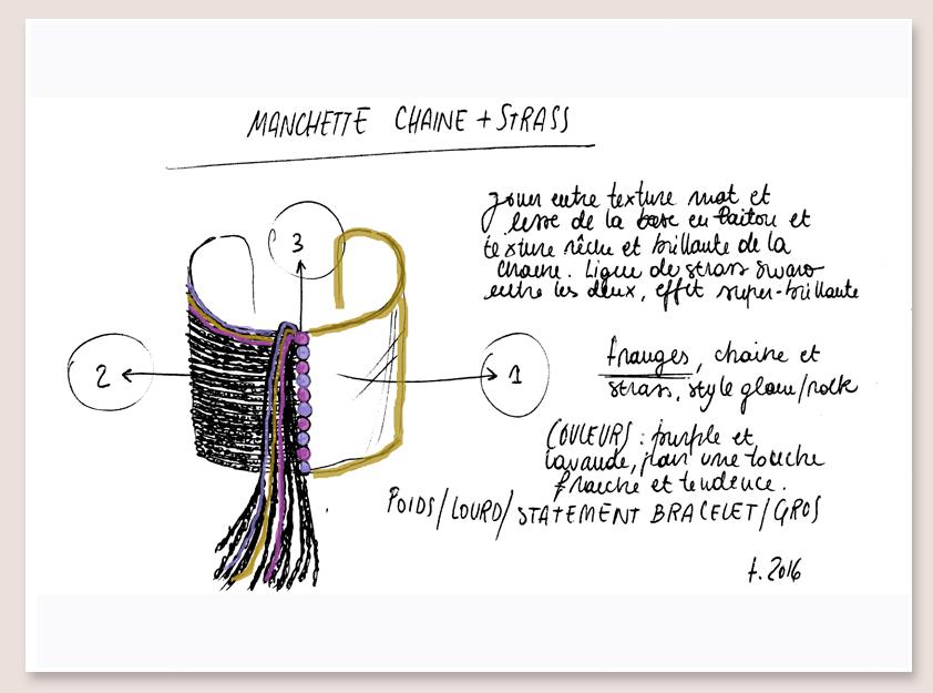 dessin couleur manchette spaghetti atelier matiere premiere