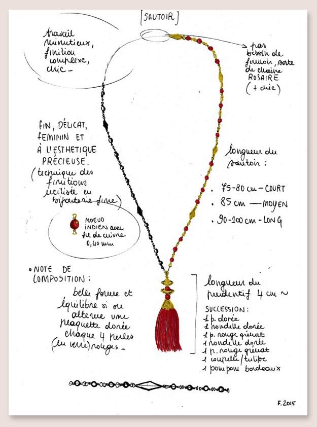 dessin collier couleur atelier matiere premiere